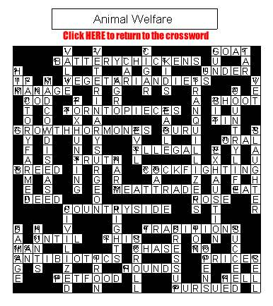 Crossword on Animal Welfare
