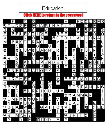 Crossword on Education