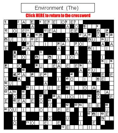Crossword on the Environment