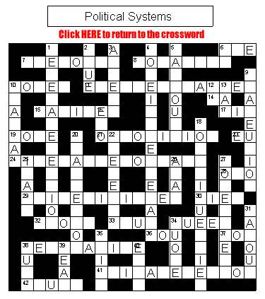 Crossword on Political Systems